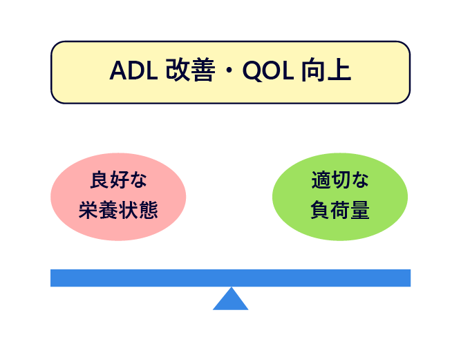 ADL改善・QOL向上